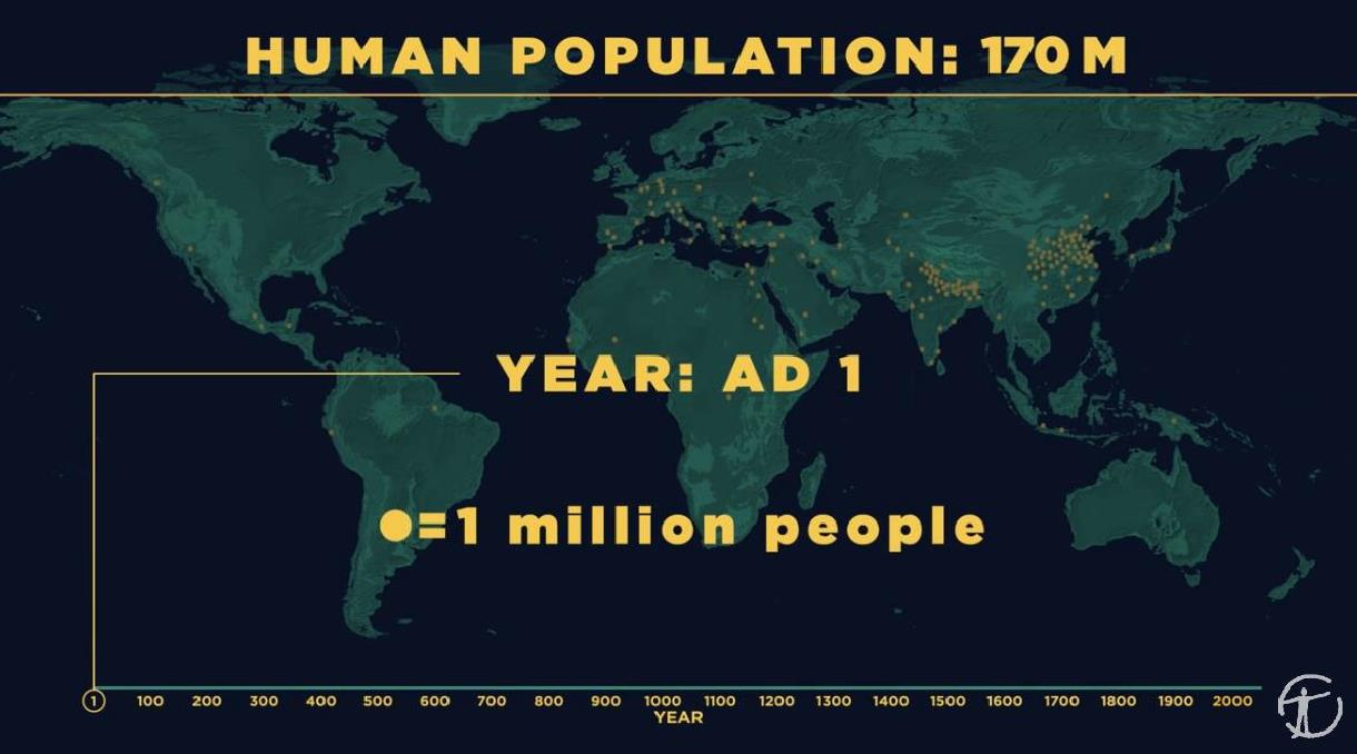 human-population-through-time2